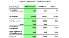 Here's What Could Hurt Toyota's Fiscal 2019 Results