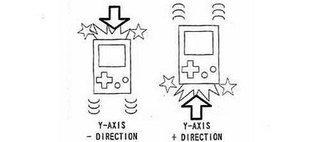 Nintendo patent application reveals plans for motion-sensing handheld