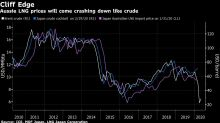Australian Policy Makers Under Siege as Oil Amplifies Crisis