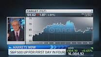 Pisani: Dow up for all the wrong reasons