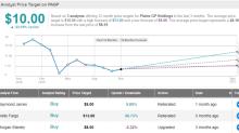 Billionaire Jim Simons Places Bet on 3 High-Yield Dividend Stocks