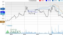 Cray (CRAY) Looks Good: Stock Adds 6.2% in Session