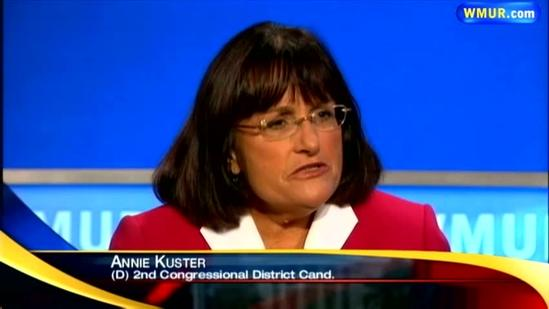 Questions for the Candidates, 2nd CD: Congressional approval rating
