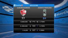 Basket - Eurocoupe (H) : Bourg-en-Bresse craque contre Badalone