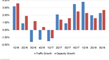 American Airlines' Traffic Growth Outpaced Its Capacity Growth