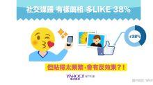 有數計:IG露臉相多獲38% like!