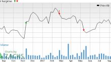 Should You Sell Stantec (STN) Before Earnings?