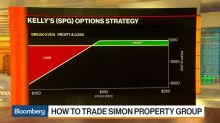 How to Trade Simon Property Group
