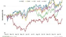 Top Utility Stocks: Analyzing the Current Valuations