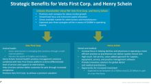 Henry Schein to Merge Animal Health with Vets First Choice