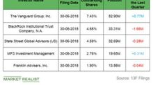 How Institutional Investors Played Duke Energy in Q2 2018
