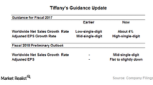 A Look at Tiffany's Updated Guidance