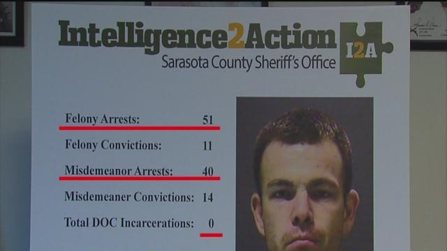 Rounding up repeat offenders in Sarasota