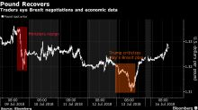 Pound Gains as Traders Await Brexit Progress, Economic Data