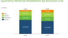 Teva's Launch of Generic Version of Reyataz Boosts Stock