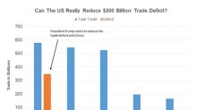 Can China Reduce Its Trade Deficit with the US?