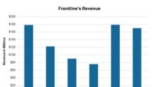Frontline's First-Quarter Earnings and Upside Potential