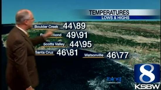 Watch Your KSBW Weather Forecast 05.31.13