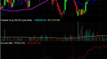 3 Big Stock Charts for Monday: Entergy, Incyte and SL Green Realty