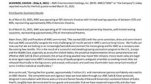 AMC Entertainment Holdings, Inc. Reports First Quarter 2021 Results