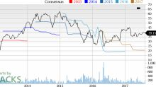 Top Ranked Momentum Stocks to Buy for August 14th