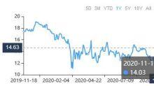 3 Low Forward Price-Earnings Ratio Stock Picks