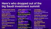 Here's everyone who has dropped out of Saudi Arabia's 'Davos of the Middle East'