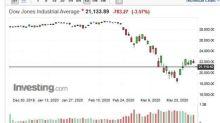 〈美股早盤〉ADP新增就業衰退+製造業PMI下滑 道瓊早盤跌逾700點