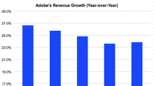 Here's How Adobe Performed in Its Most Recent Quarter