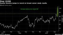 Baker Brothers Makes $730 Million in One Day on Its Biotech Bet