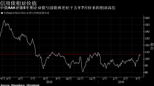 二十年債市老將料中國信用債暫優於利率債 下半年債市「大有可為」