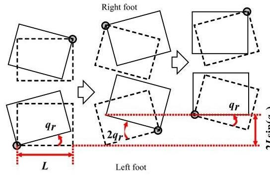 Bipedal robots learn to shuffle, evolve toward doing the twist (video)