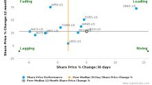 Union Bankshares Corp. breached its 50 day moving average in a Bearish Manner : UBSH-US : June 22, 2017