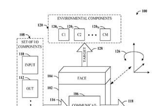 J Allard's 'Magic Wand' patent application for Microsoft puts Nintendo, sorcerers on notice