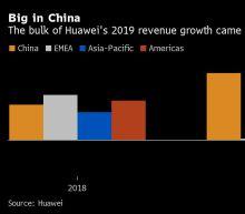 Huawei Warns Of 'Pandora's Box' If U.S. Curbs Taiwan Supply