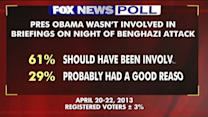 Fox News Poll: President Obama on Benghazi attack