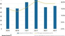 BlackRock's iShares Dominates ETFs, Index Funds Market