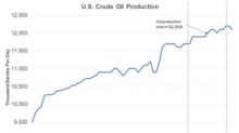 Did Rising Oil Production Benefit EPD in Q1?