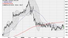 7 Stocks at Risk as Trump's Trade War Heats Up