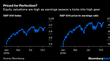 Markets Forget This Is a Big Week for Earnings