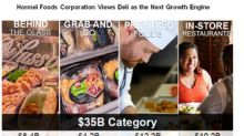 Hormel Foods Considers Deli Business a Lucrative Growth Option