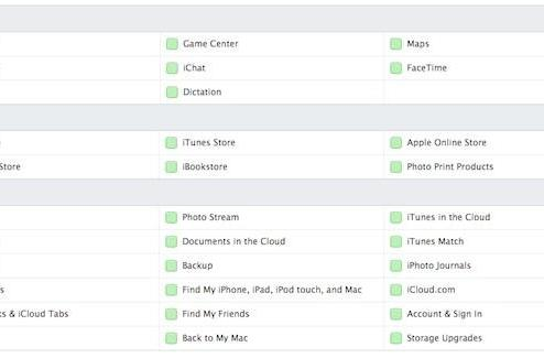 Apple debuts new, more detailed status page for iCloud and other services