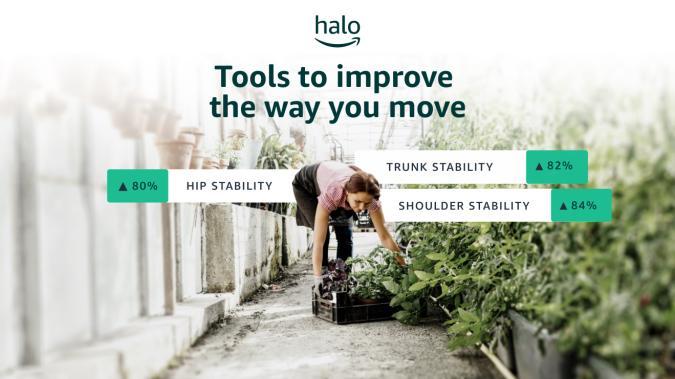 Amazon Halo movement fitness