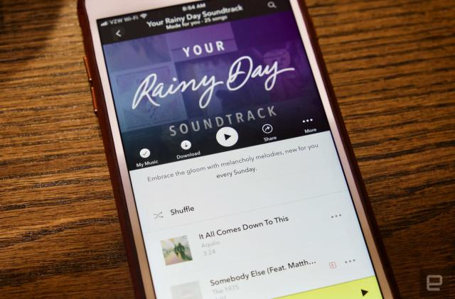 Pandora's personalized playlists are available to all premium subscribers