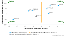 PDF Solutions, Inc. breached its 50 day moving average in a Bearish Manner : PDFS-US : November 16, 2017