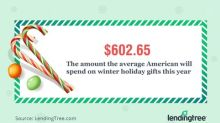 61% of Americans are Dreading the Holidays Due to Financial Strain, LendingTree Survey Finds