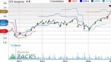 Plexus (PLXS) Q3 Earnings, Revenues Beat Estimates, Stock Up