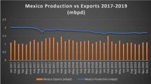 Who Will Drill Mexico's Hottest Oil Prospect?