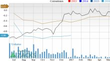 Why Alon USA Energy, Inc. (ALJ) Could Be Positioned for a Surge