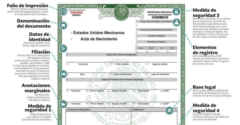Contemporáneo Cómo Obtener Un Certificado De Nacimiento En Georgia ...